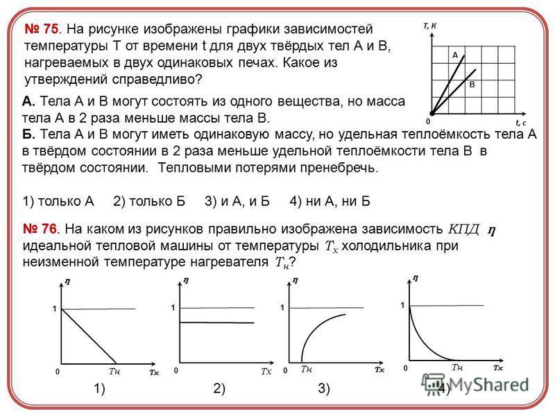 75. На рисунке изображены графики зависимостей температуры Т от времени t для двух твёрдых тел А и В, нагреваемых в двух одинаковых печах. Какое из утверждений справедливо? А. Тела А и В могут состоять из одного вещества, но масса тела А в 2 раза мен