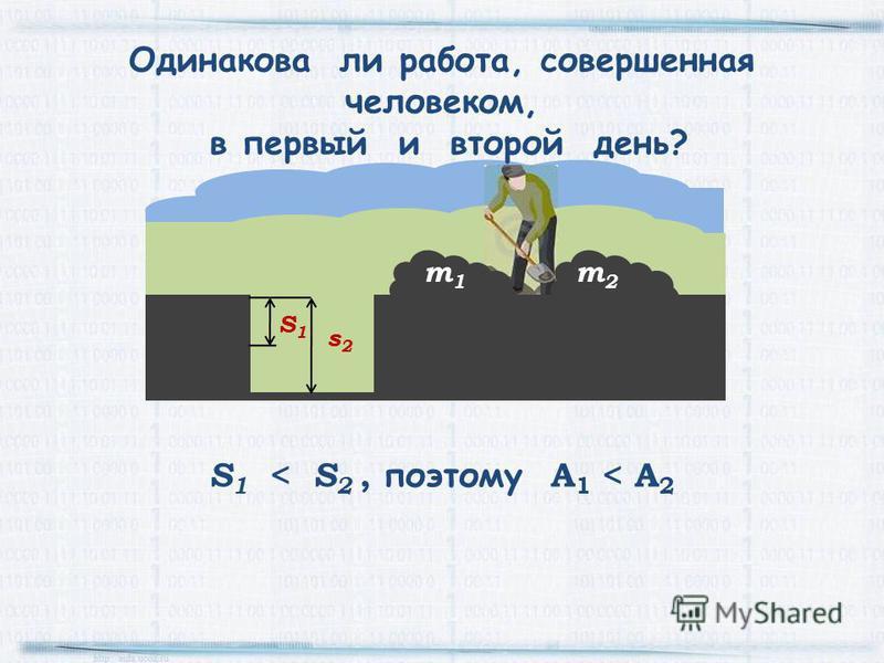 m1m1 m2m2 S1S1 s2s2 Одинакова ли работа, совершенная человеком, в первый и второй день? S 1 < S 2, поэтому А 1 < A 2