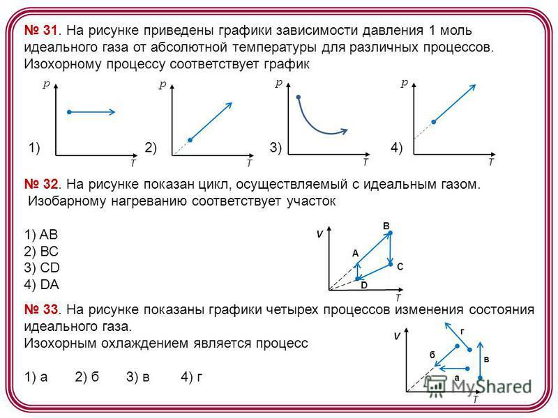 31. На рисунке приведены графики зависимости давления 1 моль идеального газа от абсолютной температуры для различных процессов. Изохорному процессу соответствует график 1) 2) 3) 4) р T р T р T р T 32. На рисунке показан цикл, осуществляемый с идеальн