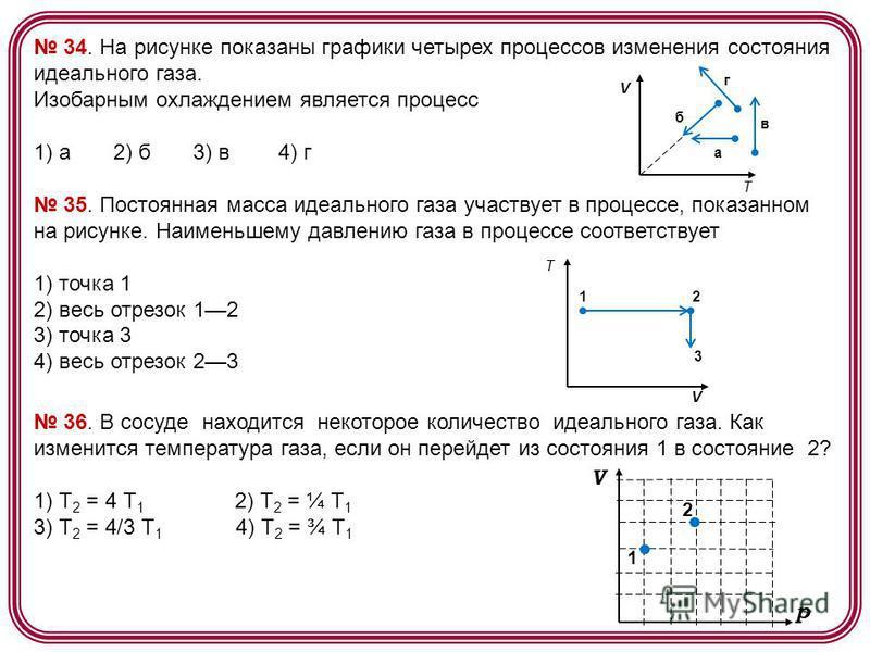 34. На рисунке показаны графики четырех процессов изменения состояния идеального газа. Изобарным охлаждением является процесс 1) a 2) б 3) в 4) г a б V T г в 35. Постоянная масса идеального газа участвует в процессе, показанном на рисунке. Наименьшем