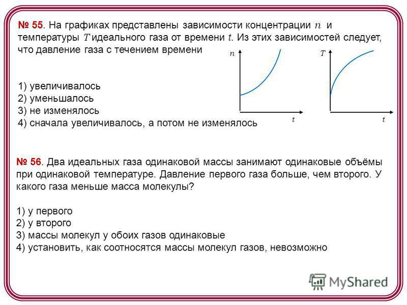 55. На графиках представлены зависимости концентрации n и температуры T идеального газа от времени t. Из этих зависимостей следует, что давление газа с течением времени 1) увеличивалось 2) уменьшалось 3) не изменялось 4) сначала увеличивалось, а пото