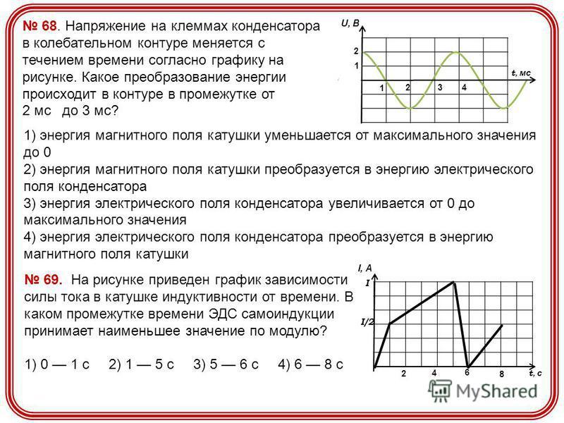 68. Напряжение на клеммах конденсатора в колебательном контуре меняется с течением времени согласно графику на рисунке. Какое преобразование энергии происходит в контуре в промежутке от 2 мс до 3 мс? t, мс U, B 1 2 3 1 4 2 1) энергия магнитного поля