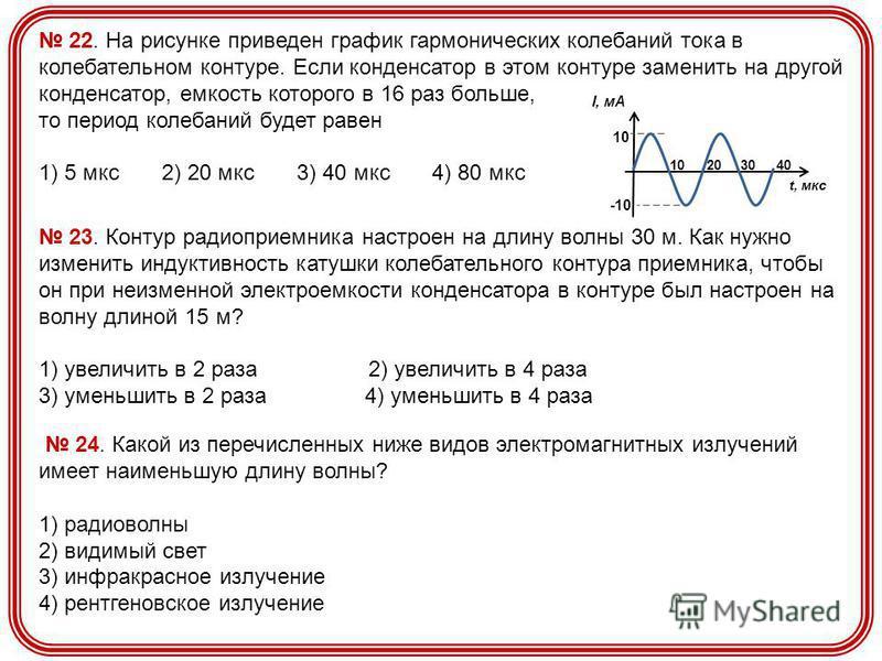 22. На рисунке приведен график гармонических колебаний тока в колебательном контуре. Если конденсатор в этом контуре заменить на другой конденсатор, емкость которого в 16 раз больше, то период колебаний будет равен 1) 5 мкс 2) 20 мкс 3) 40 мкс 4) 80