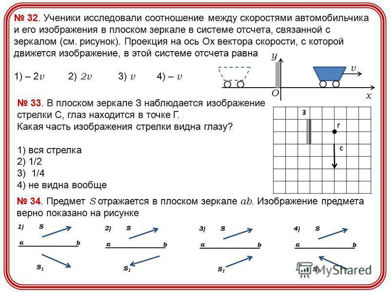 32. Ученики исследовали соотношение между скоростями автомобильчика и его изображения в плоском зеркале в системе отсчета, связанной с зеркалом (см. рисунок). Проекция на ось Ох вектора скорости, с которой движется изображение, в этой системе отсчета