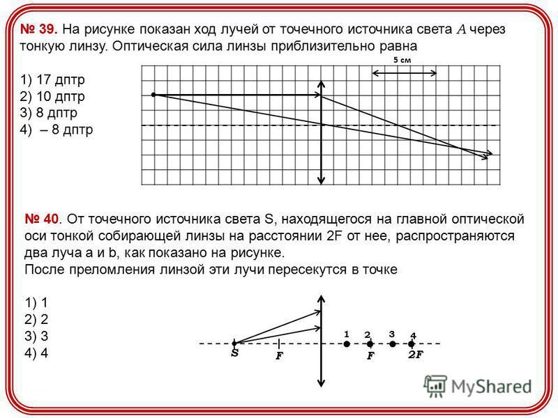 39. На рисунке показан ход лучей от точечного источника света А через тонкую линзу. Оптическая сила линзы приблизительно равна 1) 17 дптр 2) 10 дптр 3) 8 дптр 4) – 8 дптр 5 см 40. От точечного источника света S, находящегося на главной оптической оси