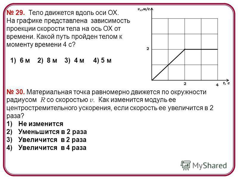 29. Тело движется вдоль оси ОХ. На графике представлена зависимость проекции скорости тела на ось ОХ от времени. Какой путь пройден телом к моменту времени 4 с? 1) 6 м 2) 8 м 3) 4 м 4) 5 м 30. Материальная точка равномерно движется по окружности ради