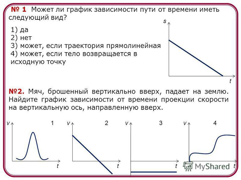 1 Может ли график зависимости пути от времени иметь следующий вид? 1) да 2) нет 3) может, если траектория прямолинейная 4) может, если тело возвращается в исходную точку s t 2. Мяч, брошенный вертикально вверх, падает на землю. Найдите график зависим