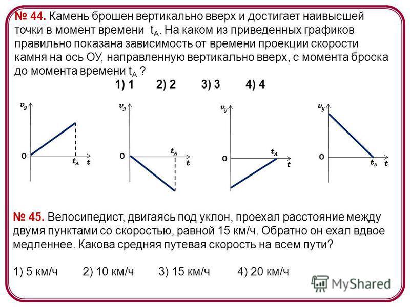 44. Камень брошен вертикально вверх и достигает наивысшей точки в момент времени t А. На каком из приведенных графиков правильно показана зависимость от времени проекции скорости камня на ось ОУ, направленную вертикально вверх, с момента броска до мо
