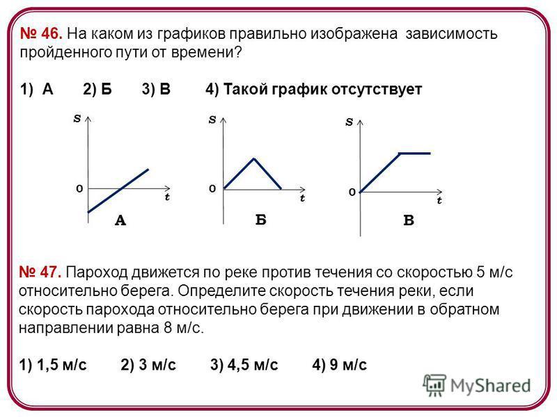46. На каком из графиков правильно изображена зависимость пройденного пути от времени? 1) А 2) Б 3) В 4) Такой график отсутствует 47. Пароход движется по реке против течения со скоростью 5 м/с относительно берега. Определите скорость течения реки, ес