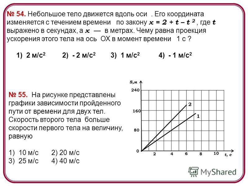 54. Небольшое тело движется вдоль оси. Его координата изменяется с течением времени по закону х = 2 + t – t 2, где t выражено в секундах, а х в метрах. Чему равна проекция ускорения этого тела на ось ОХ в момент времени 1 с ? 1) 2 м/с 2 2) - 2 м/с 2