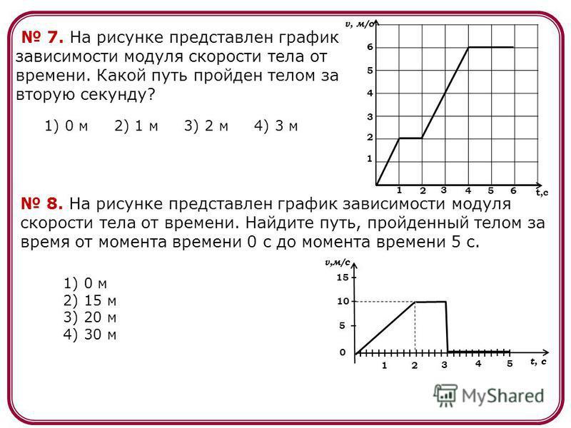 7. На рисунке представлен график зависимости модуля скорости тела от времени. Какой путь пройден телом за вторую секунду? 1) 0 м 2) 1 м 3) 2 м 4) 3 м 8. На рисунке представлен график зависимости модуля скорости тела от времени. Найдите путь, пройденн