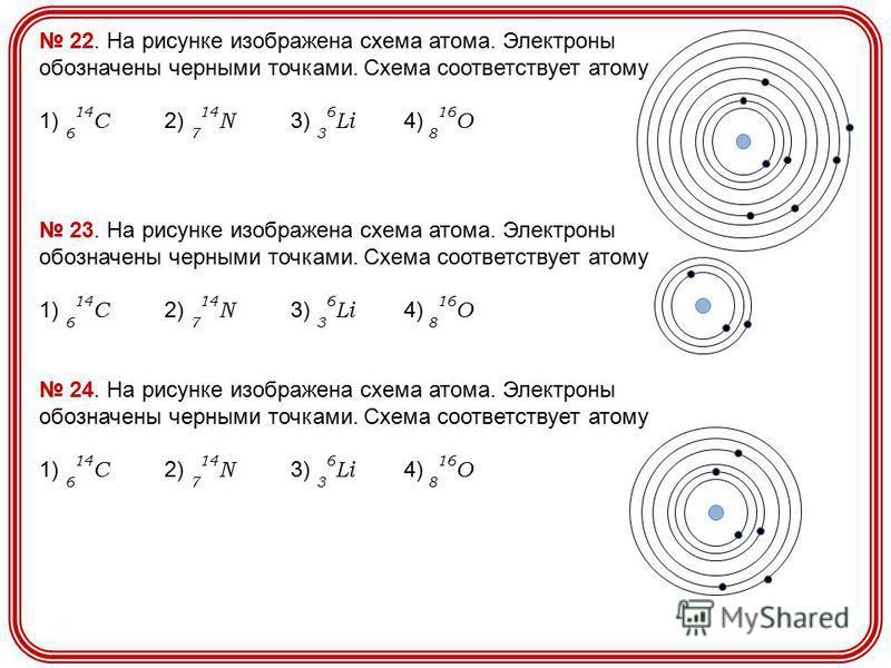 22. На рисунке изображена схема атома. Электроны обозначены черными точками. Схема соответствует атому 1) 6 14 C 2) 7 14 N 3) 3 6 Li 4) 8 16 O 23. На рисунке изображена схема атома. Электроны обозначены черными точками. Схема соответствует атому 1) 6