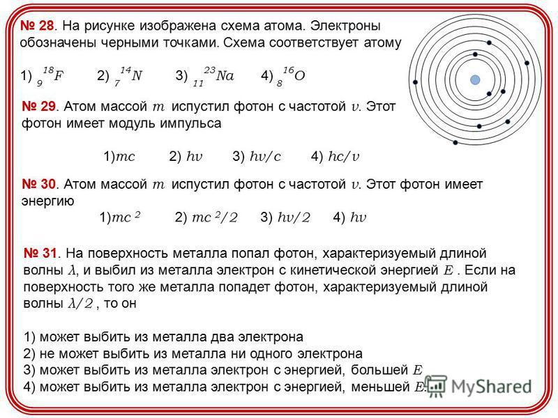 28. На рисунке изображена схема атома. Электроны обозначены черными точками. Схема соответствует атому 1) 9 18 F 2) 7 14 N 3) 11 23 Na 4) 8 16 O 29. Атом массой m испустил фотон c частотой ν. Этот фотон имеет модуль импульса 1) mc 2) hν 3) hν/c 4) hc