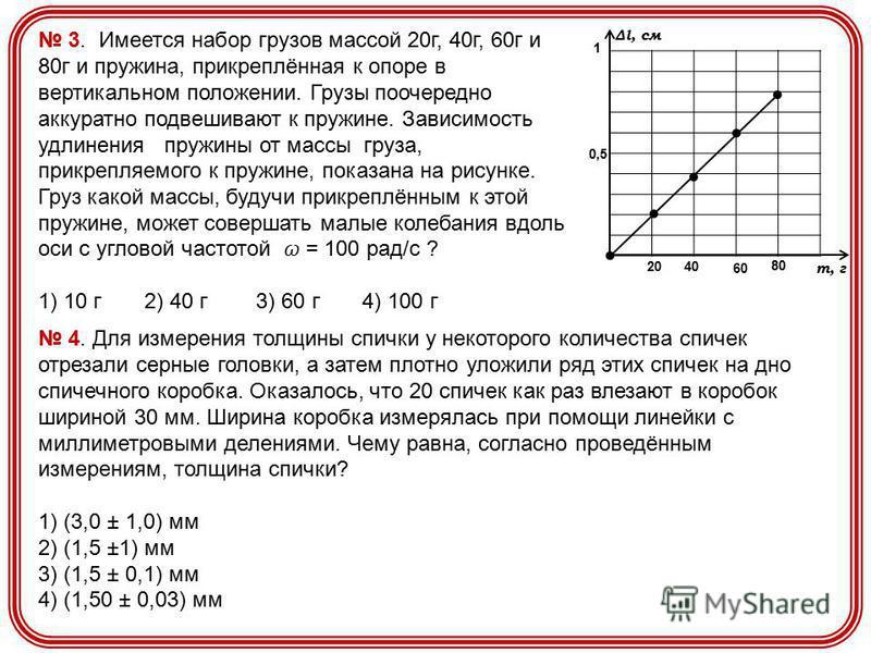 3. Имеется набор грузов массой 20 г, 40 г, 60 г и 80 г и пружина, прикреплённая к опоре в вертикальном положении. Грузы поочередно аккуратно подвешивают к пружине. Зависимость удлинения пружины от массы груза, прикрепляемого к пружине, показана на ри