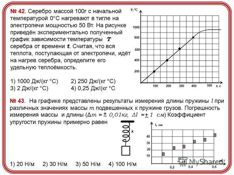 400 200 T, 0CT, 0C t, c 600 800 1000 100 200 300400 500 42. Серебро массой 100 г с начальной температурой 0°С нагревают в тигле на электропечи мощностью 50 Вт. На рисунке приведён экспериментально полученный график зависимости температуры T серебра о