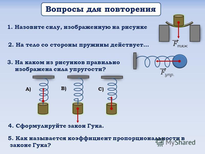 Вопросы для повторения 1. Назовите силу, изображенную на рисунке F тяж 2. На тело со стороны пружины действует… F упр. 3. На каком из рисунков правильно изображена сила упругости? А) В) С) 4. Сформулируйте закон Гука. 5. Как называется коэффициент пр