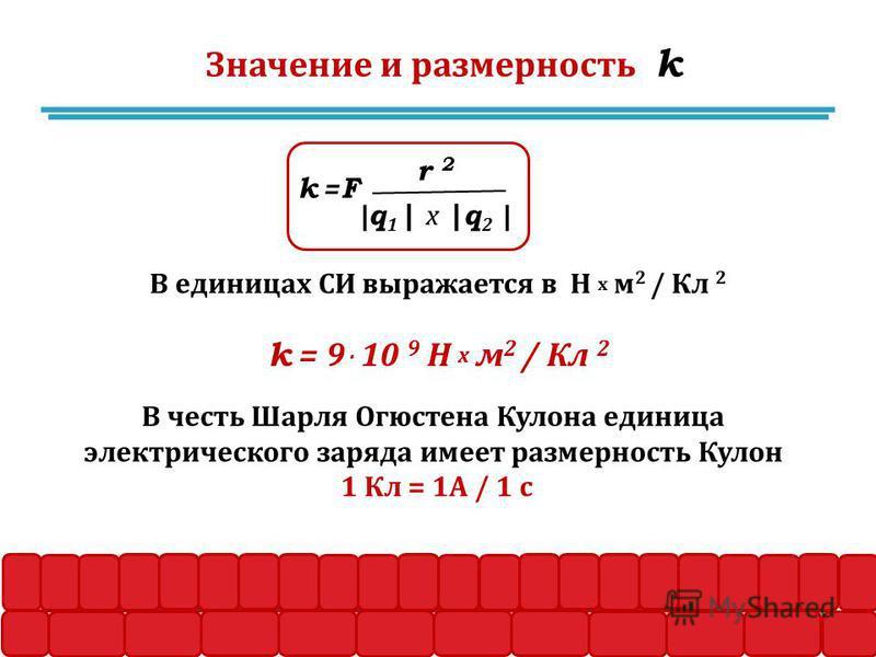 Значение и размерность k | q 1 | х |q 2 | k =F r 2r 2 В единицах СИ выражается в Н х м 2 / Кл 2 k = 9. 10 9 Н х м 2 / Кл 2 В честь Шарля Огюстена Кулона единица электрического заряда имеет размерность Кулон 1 Кл = 1 А / 1 с