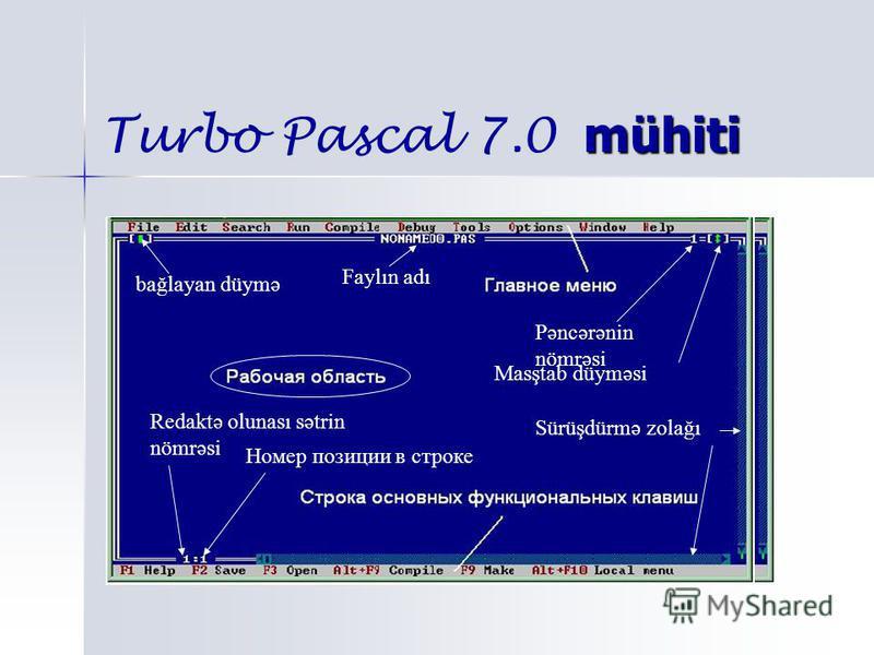 mühiti Turbo Pascal 7.0 mühiti bağlayan düymə Faylın adı Pəncərənin nömrəsi Masştab düyməsi Sürüşdürmə zolağı Redaktə olunası sətrin nömrəsi Номер позиции в строке