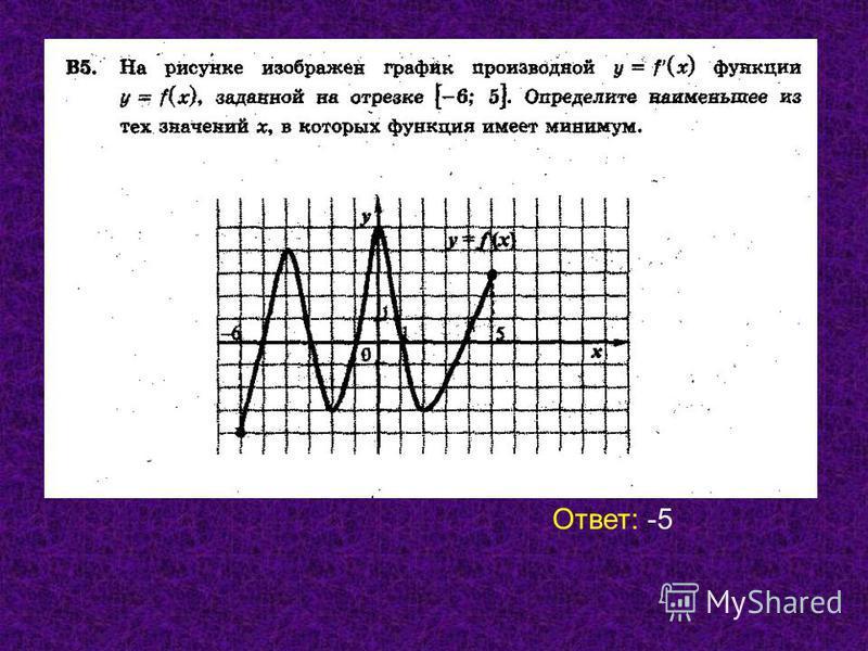 Ответ: -5