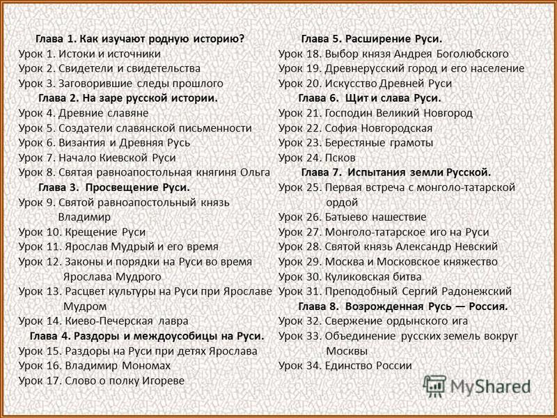 Данная презентация составлена по курсу «Православная культура» Православной общеобразовательной школы-пансиона «Плёсково» Московской области