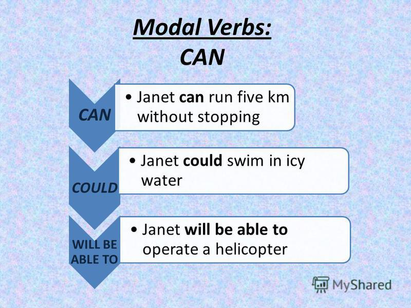 Modal Verbs: CAN CAN Janet can run five km without stopping COULD Janet could swim in icy water WILL BE ABLE TO Janet will be able to operate a helicopter