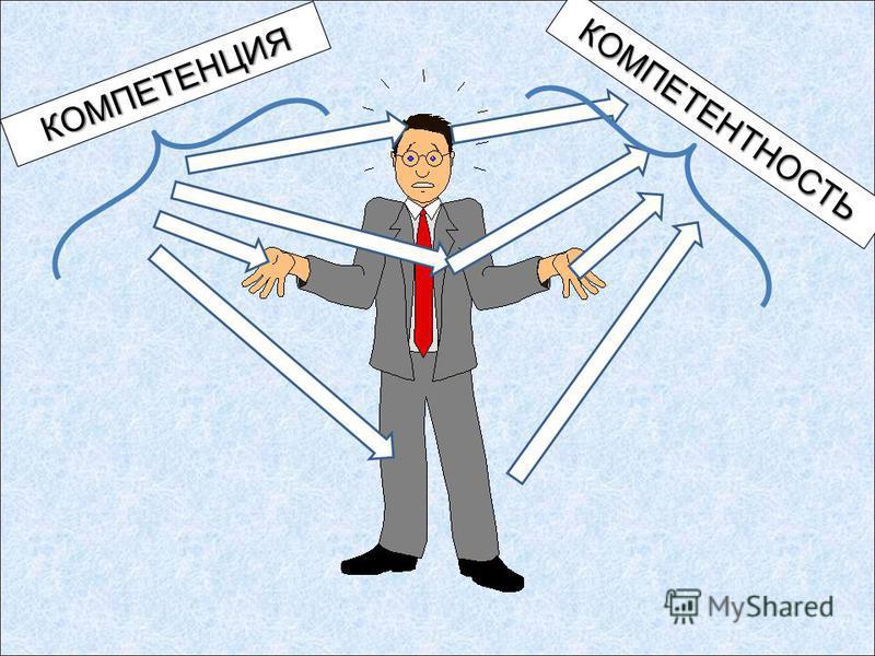 КОМПЕТЕНЦИЯ КОМПЕТЕНТНОСТЬ