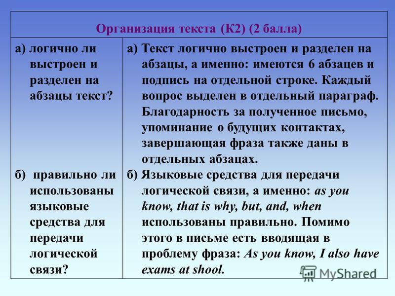 Организация текста (К2) (2 балла) а) логично ли выстроен и разделен на абзацы текст? б) правильно ли использованы языковые средства для передачи логической связи? а) Текст логично выстроен и разделен на абзацы, а именно: имеются 6 абзацев и подпись н
