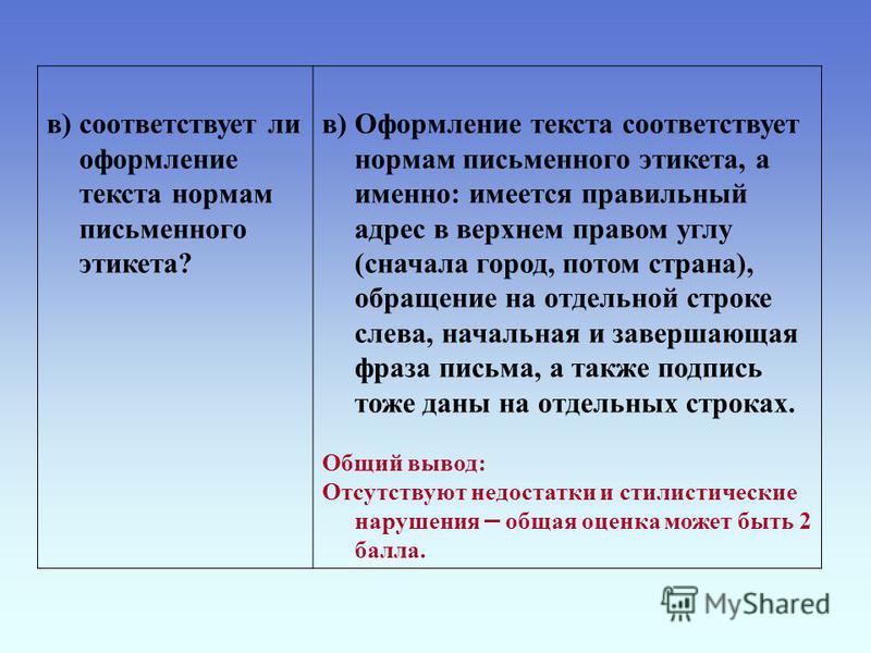 в) соответствует ли оформление текста нор  мам письменного этикета? в) Оформление текста соответствует нормам письменного этикета, а именно: имеется правильный адрес в верхнем правом углу (сначала город, потом страна), обращение на отдельной строке