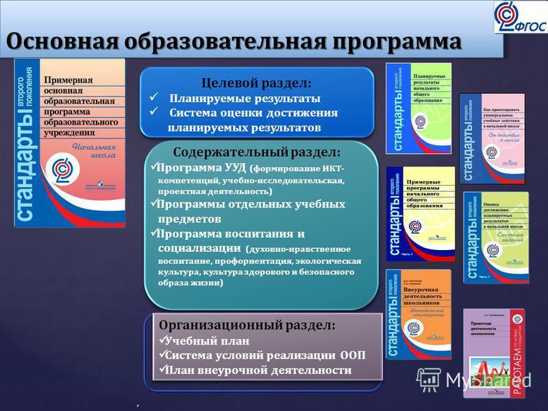 Целевой раздел: Планируемые результаты Система оценки достижения планируемых результатов Целевой раздел: Планируемые результаты Система оценки достижения планируемых результатов Содержательный раздел: Программа УУД (формирование ИКТ- компетенций, уче
