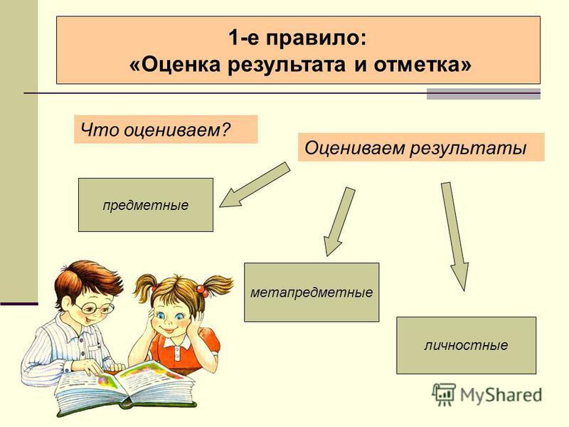 1-е правило: «Оценка результата и отметка» Оцениваем результаты предметные метапредметные личностные Что оцениваем?
