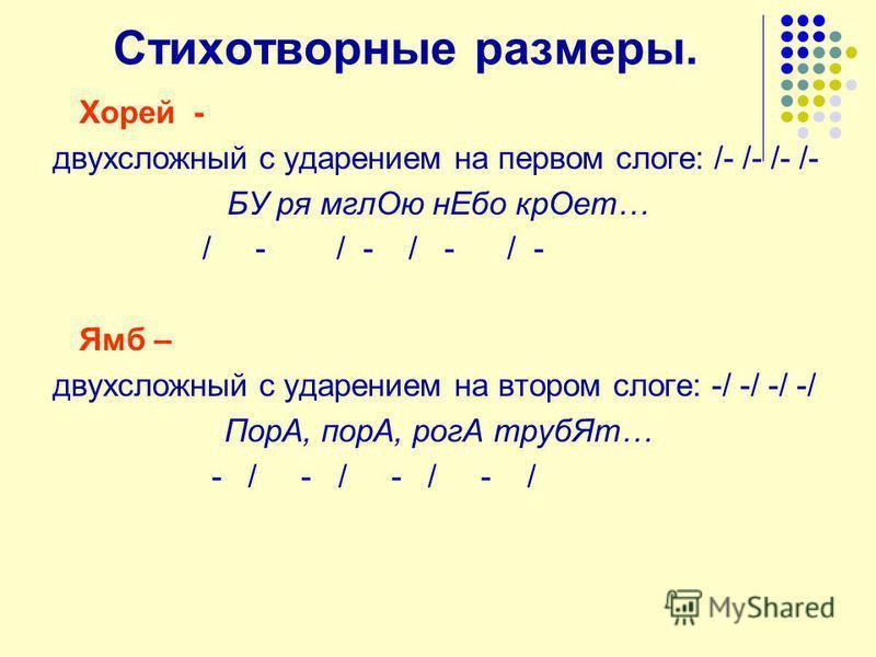 Стихотворные размеры. Хорей - двухсложный с ударением на первом слоге: /- /- /- /- БУ ря мгл Ою н Ебо кр Оет… / - / - / - / - Ямб – двухсложный с ударением на втором слоге: -/ -/ -/ -/ ПорА, порА, рогА труб Ят… - / - / - / - /
