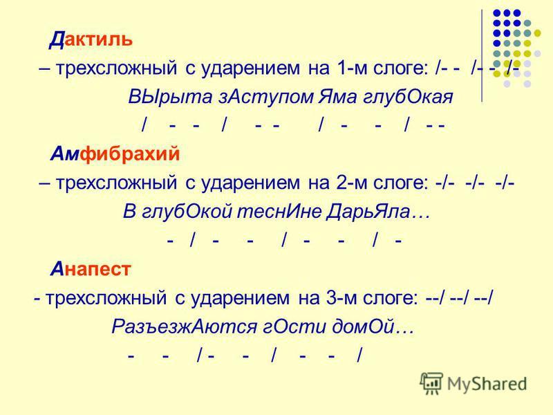 Дактиль – трехсложный с ударением на 1-м слоге: /- - /- - /- ВЫрыта з Аступом Яма глуб Окая / - - / - - / - - / - - Амфибрахий – трехсложный с ударением на 2-м слоге: -/- -/- -/- В глуб Окой тесн Ине Дарь Яла… - / - - / - - / - Анапест - трехсложный