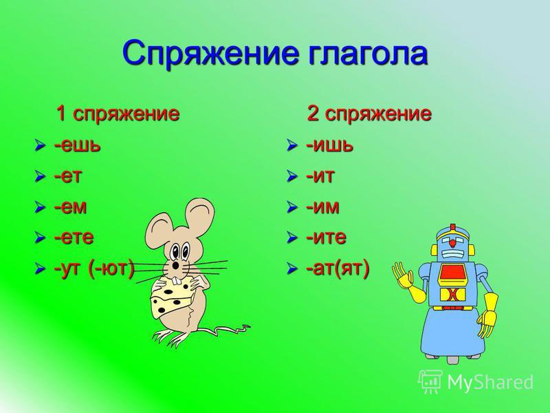 Спряжение глагола 1 спряжение -ешь -ешь -ет -ет -ем -ем -дети -дети -ут (-ют) -ут (-ют) 2 спряжение -ишь -ишь -ит -ит -им -им -ита -ита -ат(ат) -ат(ат)