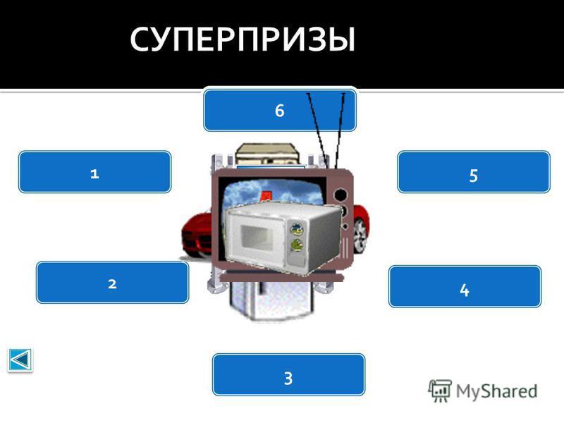 Стиральная машина 1 Холодильник 2 Музыкальный центр 6 Автомобиль 3 Телевизор 4 Микроволновая печь 5
