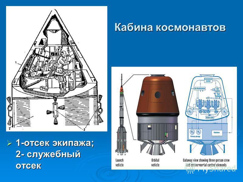 Кабина космонавтов 1-отсек экипажа; 2- служебный отсек 1-отсек экипажа; 2- служебный отсек