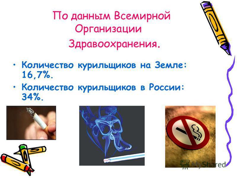 По данным Всемирной Организации Здравоохранения. Количество курильщиков на Земле: 16,7%. Количество курильщиков в России: 34%.