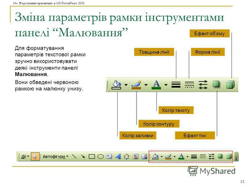 04– Формування презентації в MS PowerPoint 2003 15 Зміна параметрів рамки інструментами панелі Малювання Для форматування параметрів текстової рамки зручно використовувати деякі інструменти панелі Малювання. Вони обведені червоною рамкою на малюнку у