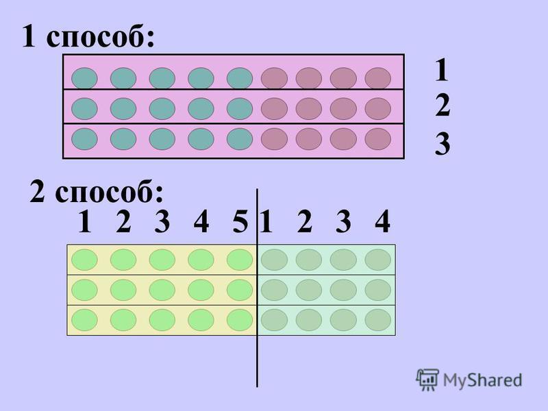 1 2 3 1 способ: 2 способ: 123451234