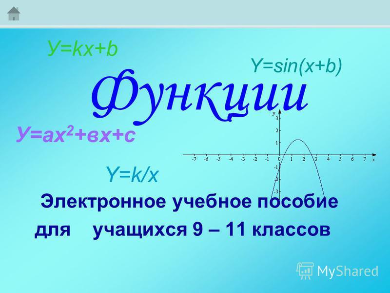 Функции Электронное учебное пособие для учащихся 9 – 11 классов У=ах 2 +вх+с У=kx+b Y=k/x Y=sin(x+b)