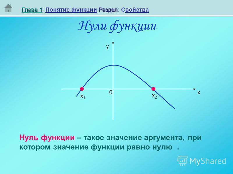 Глава 1Глава 1Раздел Глава 1: Понятие функциии Раздел: Свойства Глава 1 Нули функциии y x0 Нуль функциии – такое значение аргумента, при котором значение функциии равно нулю. x1x1 x2x2