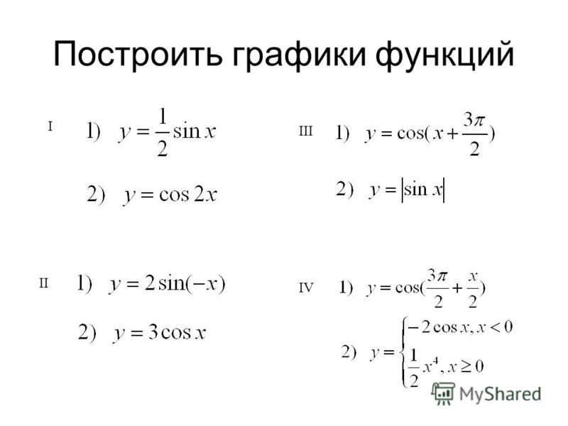 Построить графики функций I II III IV