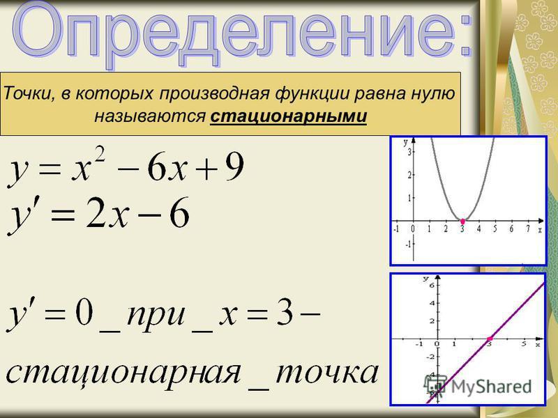 Точки, в которых производная функции равна нулю называются стационарными