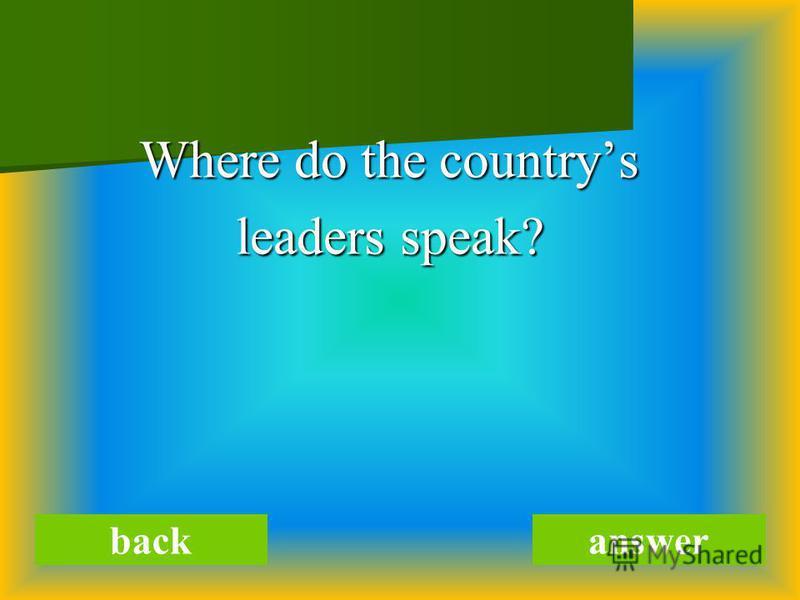 Where do the countrys Where do the countrys leaders speak? leaders speak? backanswer