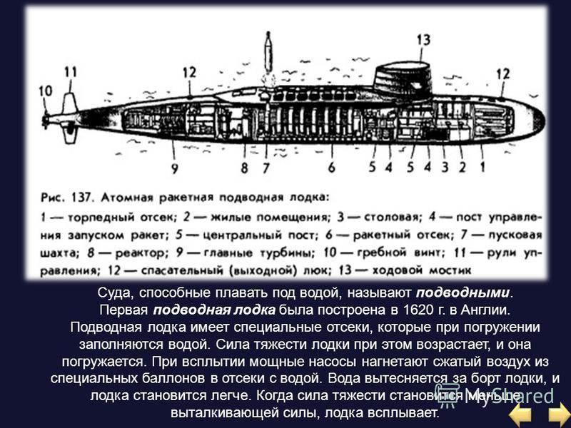 Скачать звук подводной лодки