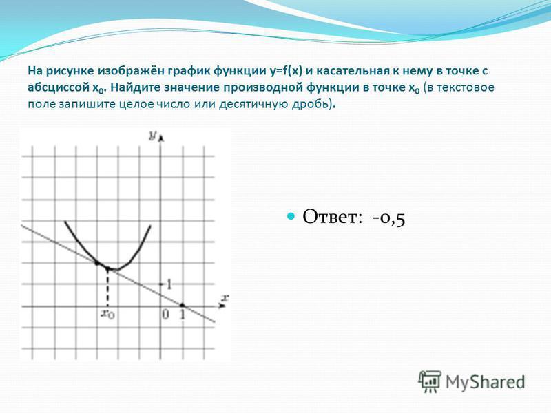 На рисунке изображён график функции y=f(x) и касательная к нему в точке с абсциссой x 0. Найдите значение производной функции в точке x 0 (в текстовое поле запишите целое число или десятичную дробь). Ответ: -0,5
