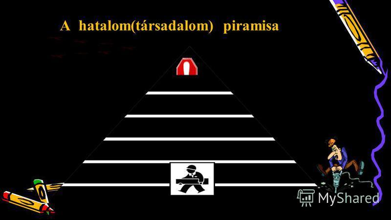 8 A hatalom(társadalom) piramisa