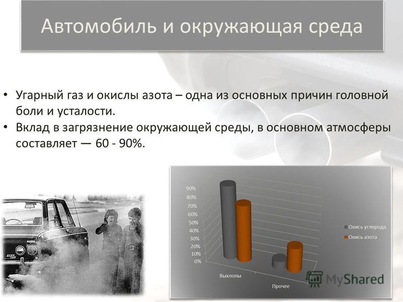 Автомобиль и окружающая среда Угарный газ и окислы азота – одна из основных причин головной боли и усталости. Вклад в загрязнение окружающей среды, в основном атмосферы составляет 60 - 90%.