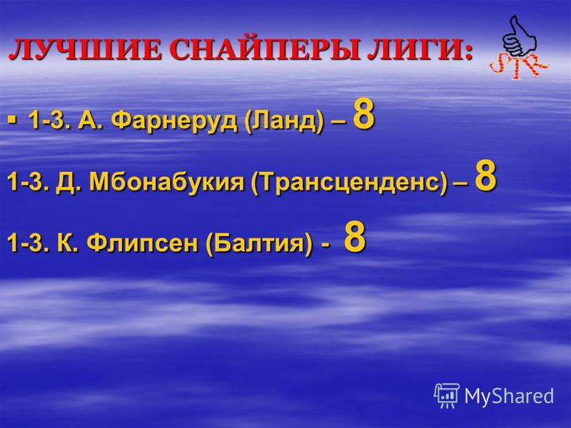 ЛУЧШИЕ СНАЙПЕРЫ ЛИГИ: 1-3. А. Фарнеруд (Ланд) – 8 1-3. Д. Мбонабукия (Трансценденс) – 8 1-3. К. Флипсен (Балтия) - 8