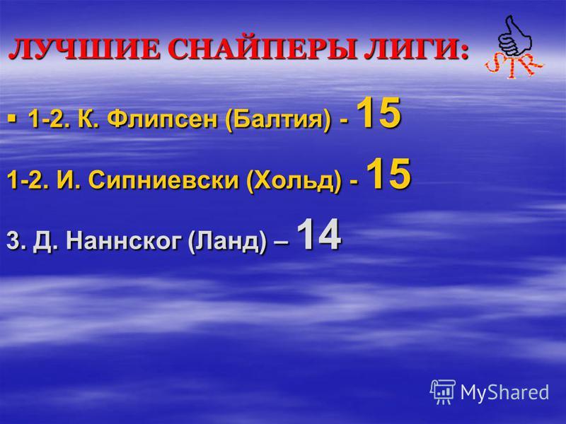 ЛУЧШИЕ СНАЙПЕРЫ ЛИГИ: 1-2. К. Флипсен (Балтия) - 15 1-2. И. Сипниевски (Хольд) - 15 3. Д. Наннског (Ланд) – 14