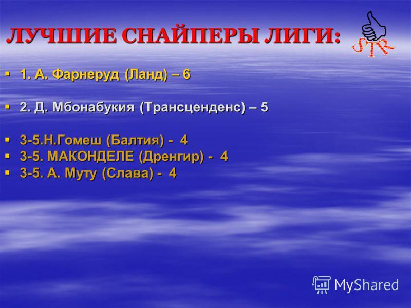 ЛУЧШИЕ СНАЙПЕРЫ ЛИГИ: 1. А. Фарнеруд (Ланд) – 6 2. Д. Мбонабукия (Трансценденс) – 5 3-5.Н.Гомеш (Балтия) - 4 3-5. МАКОНДЕЛЕ (Дренгир) - 4 3-5. А. Муту (Слава) - 4
